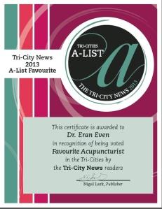 A-List Certificate 2013